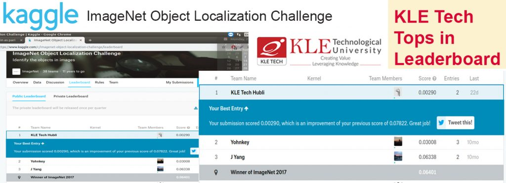 KLE Tech team tops KAGGLE,  ImageNet Object Localization Challenge -2019